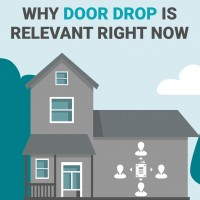 Why Door Drop is so Relevant