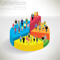 Using demographics to target your leaflet distribution audience